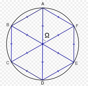 Υπολογισμός σε μοίρες της κεντρικής γωνίας ενός κανονικού πολυγώνου