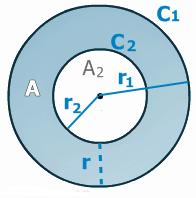 Annulus shape calculator - math formula