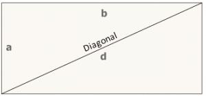 Περίμετρος Παραλληλογράμμου, τύπος. Perimeter of a Parallelogram