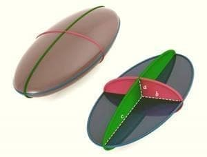 Ελλειψοειδές - Ellipsoid | Υπολογισμός γεωμετρικών στερεών
