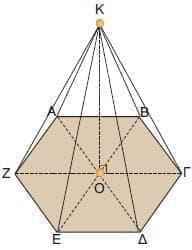Υπολογισμός όγκου πυραμίδας. Ύψος, βάση, απόστημα, έδρα σε πυραμίδα.