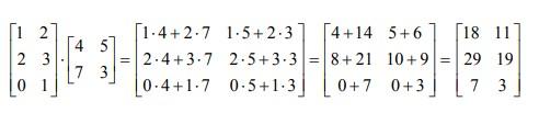 Ένα αριθμητικό παράδειγμα πολλαπλασιασμού πινάκων