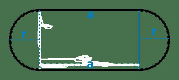 Σχήμα στάδιοεμβαδόν, περίμετρος, τόξο, γωνία. Μαθηματικός τύπος