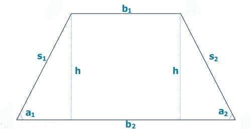 Τραπέζιο- Ευκλείδεια Γεωμετρία