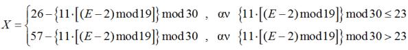 Η εξίσωση που υπολογίζει την ημερομηνία του ορθοδόξου Πάσχα